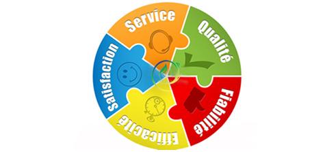Nettoyage : la qualité avant tout !